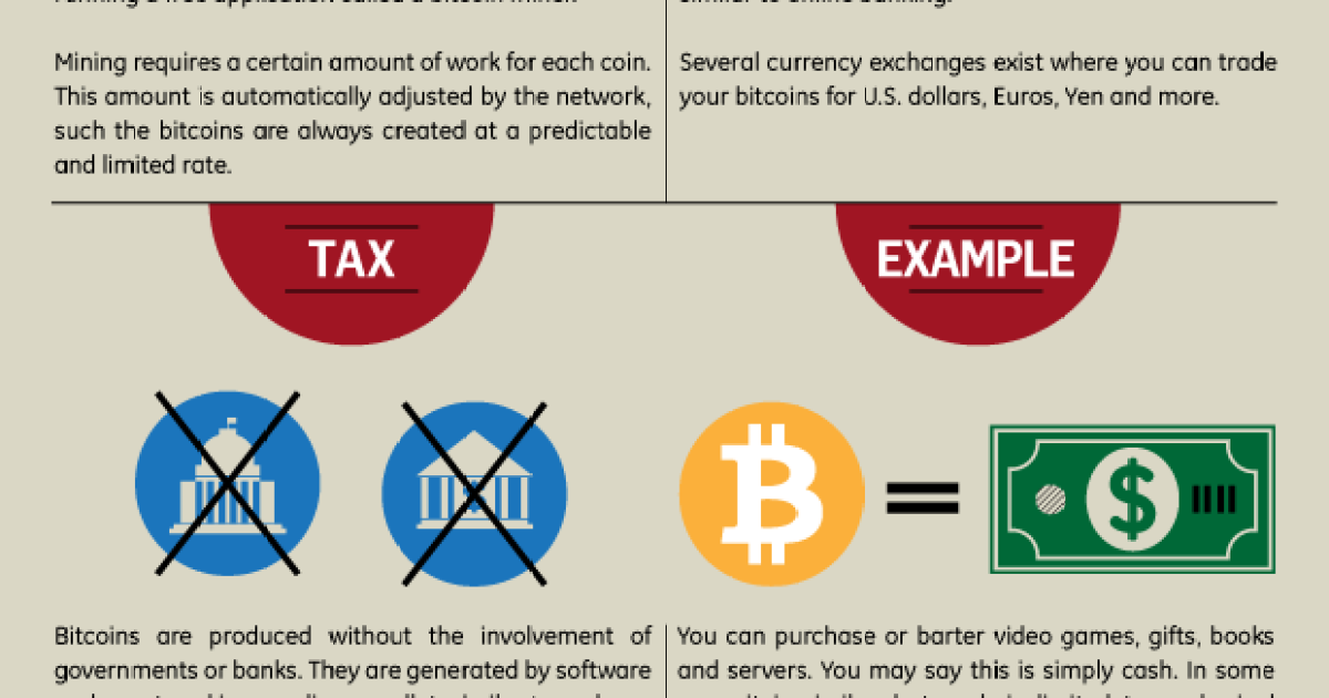 Bitcoins: The Taxless Currency | The TurboTax Blog