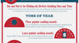 How Dates and Times Impact the Cost of Weddings[Infographic]