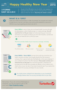 TurboTax_Forms-Infographic-1